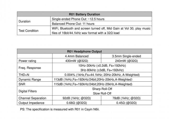 R01 Specification.jpg