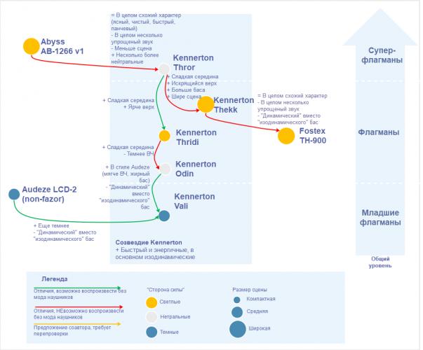 HP starmap 20210126.png