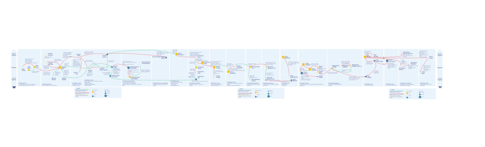 HP starmap 20210504.png