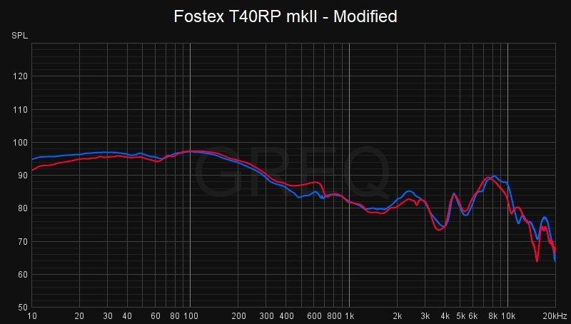 Fostex T40RP mkII mod.jpg