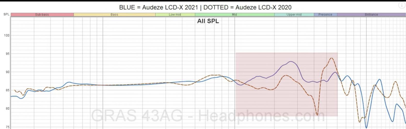 Audeze LCD-X 2020:21.png