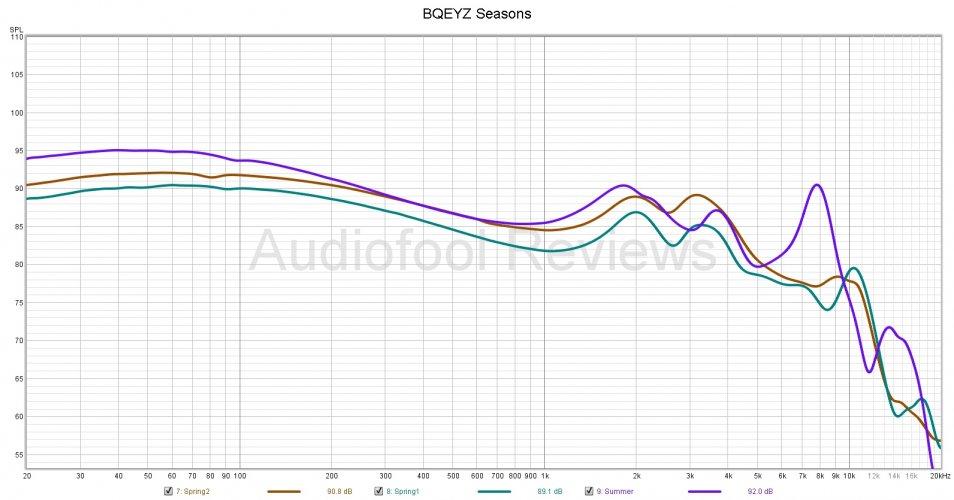 BQEYZ-Seasons-FR.jpg
