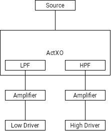 ActXO (1).png
