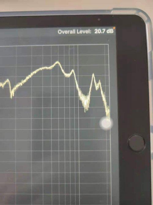 UA2 UAPP maxed out.jpg