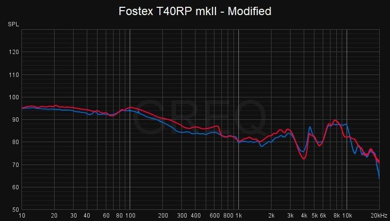 Fostex T40RP mkII mod 1g Angel Hair.jpg