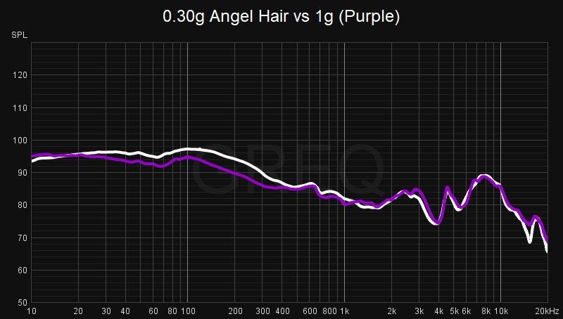 Angel Hair mods compared.jpg