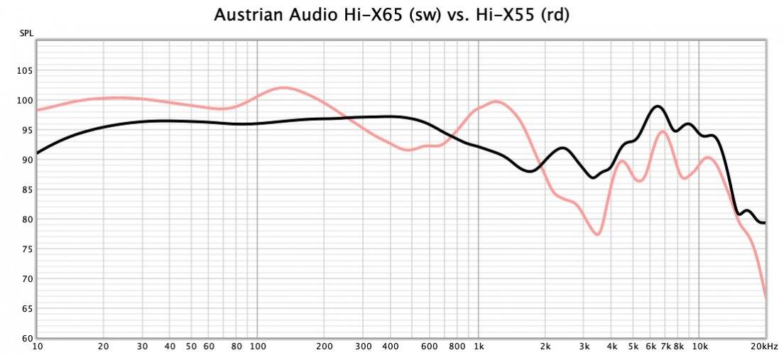 HI-X65 vs. 55.jpg