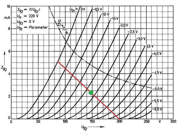 C3g Curve.png