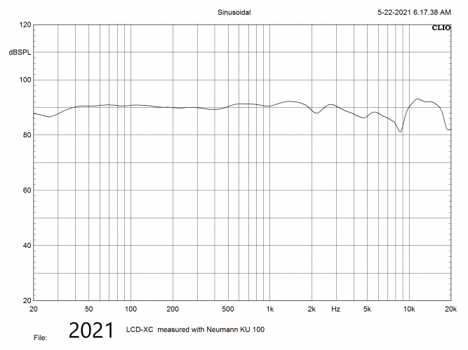 2021 Audeze LCD-XC frequency response serial number removed.png