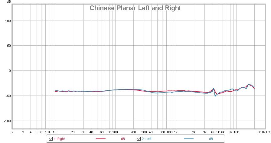 2021-6-3 Chinese Planars Left Right averages.jpg