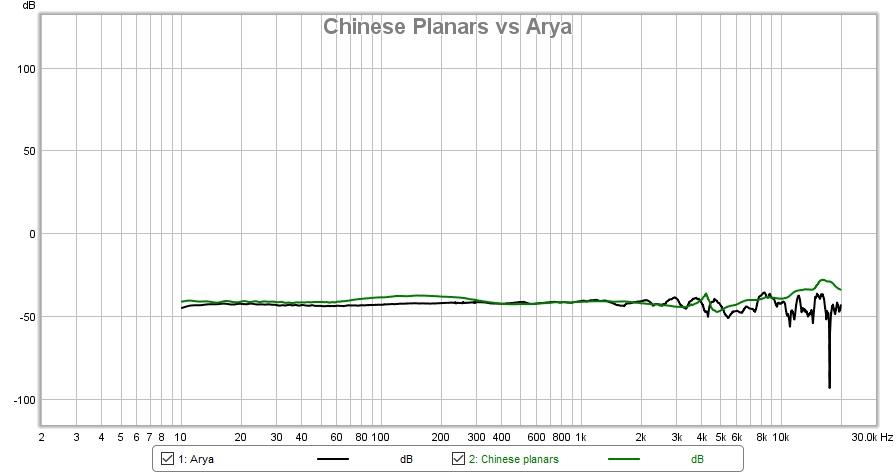 2021-6-3 Arya vs Chinese Planar + baffle sealed.jpg