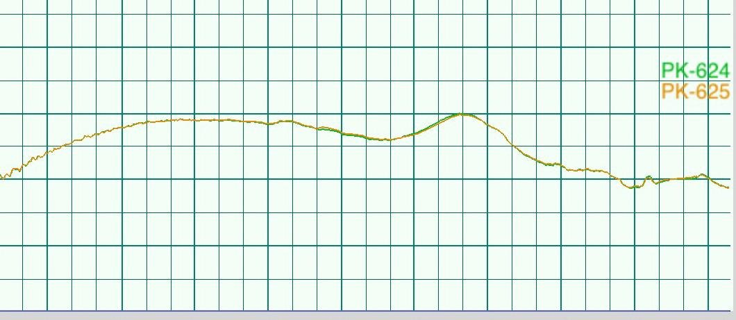 Blur MX300 美魔女 Beautiful Witch aPs Edition 300Ω_FR Chart.jpg