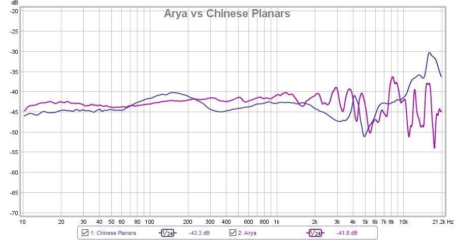 Chinese Planars vs Arya + Fixed Limits.jpg