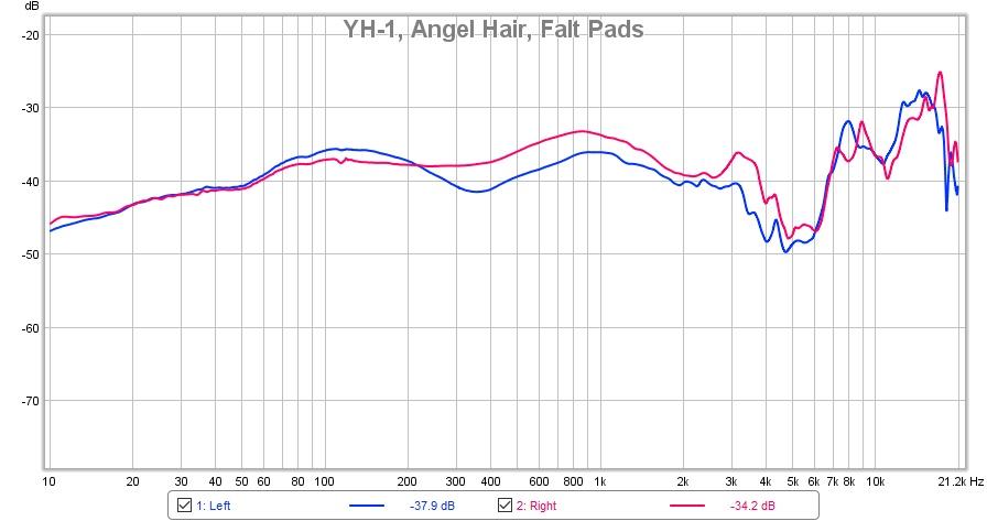 YH-1, Angel Hair, Flat pads + Fixed Limits 2.jpg