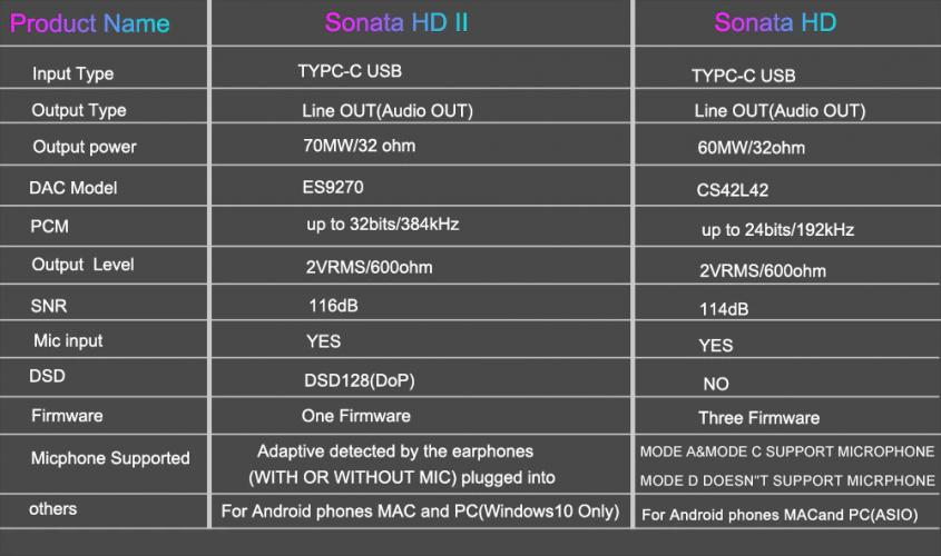 Tempotec Sonata HD II