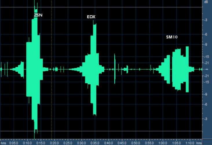 ZSN-EDX-SM VOL.jpg