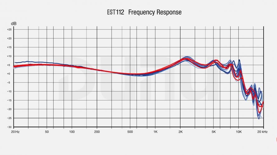 Plot_FR_EST112_vs_Squig_01.png