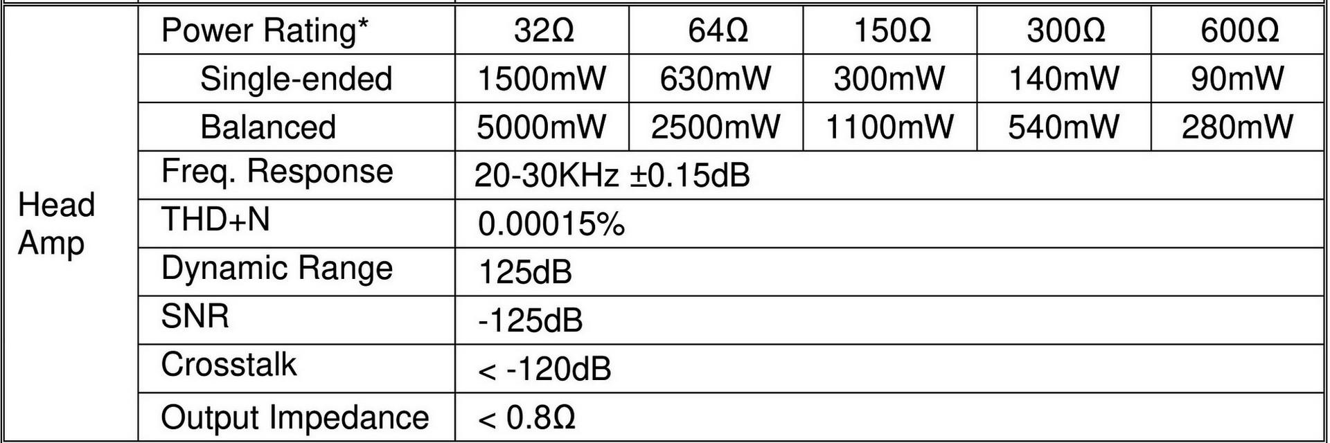 DA1 Head Amp Specification.jpg