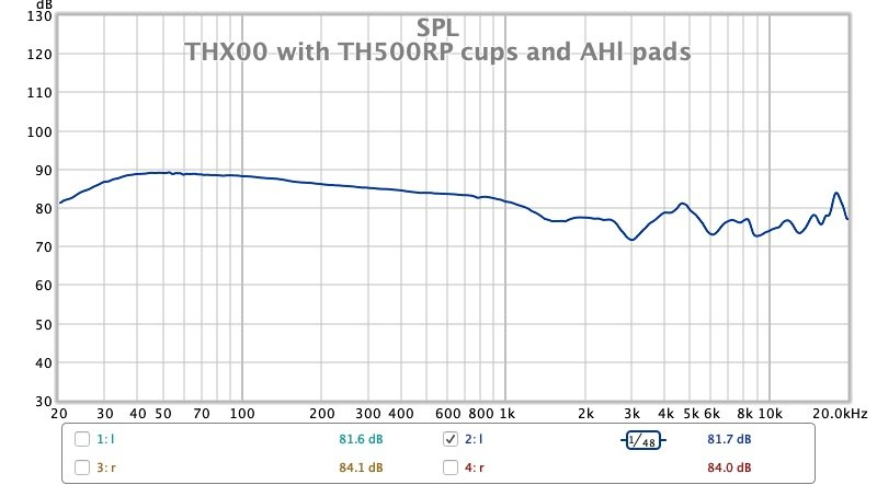 THX00 with TH500RP cups and AHl pads.jpg