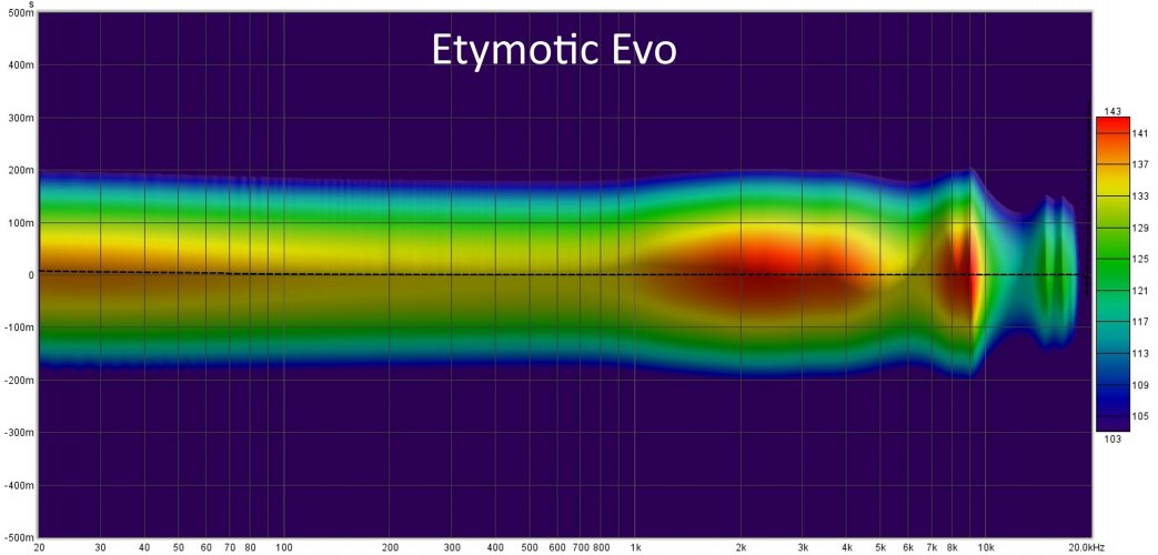 Spectrogram Ety Evo.jpg