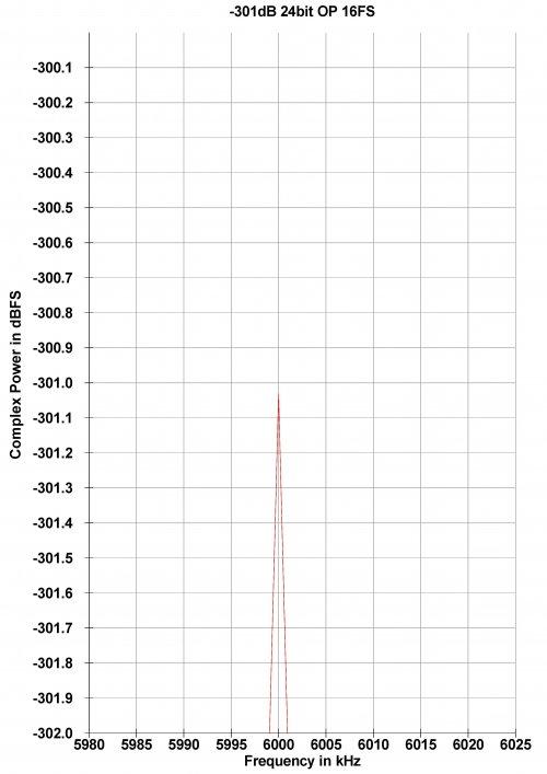 sine -301dB 24b 16FS zoomed.jpg