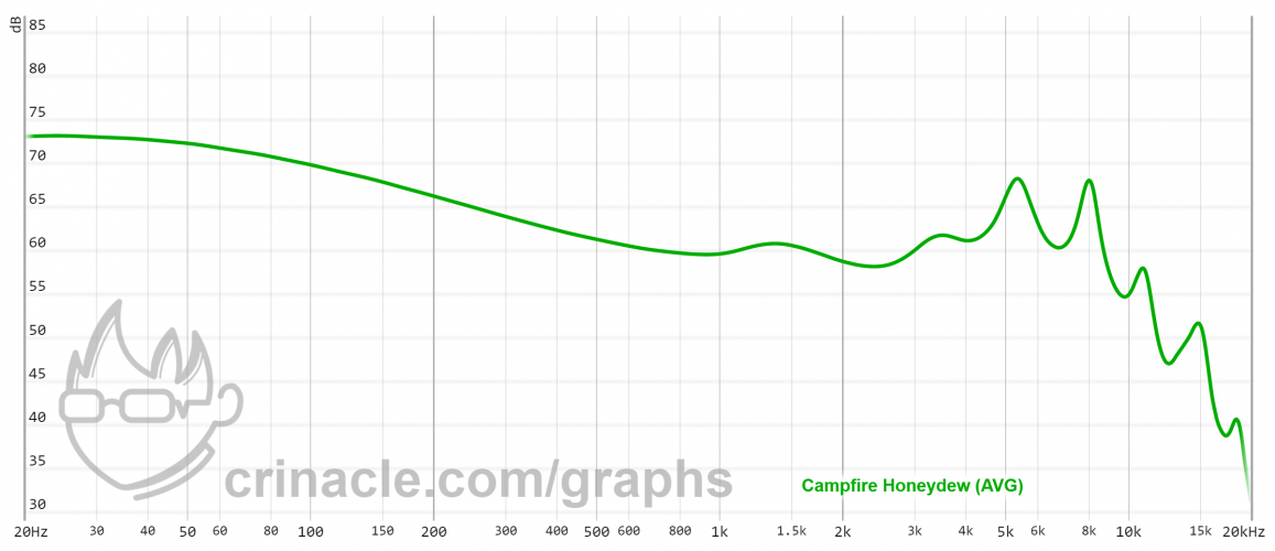 graph - 2021-07-23T200605.717.png
