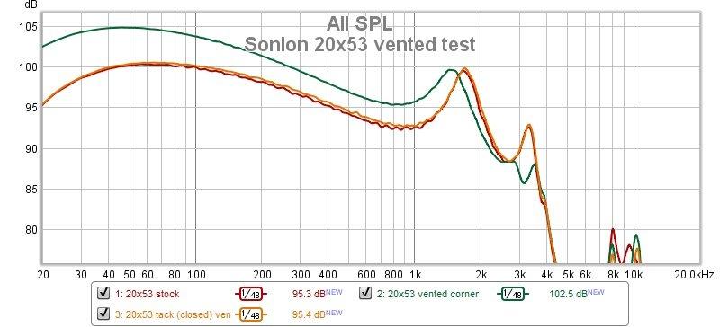 Sonion 20x53 vented test.jpg