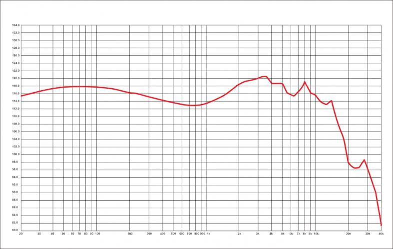 GK10 graph.png