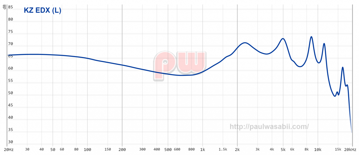 graph - 2021-07-28T195758.915.png