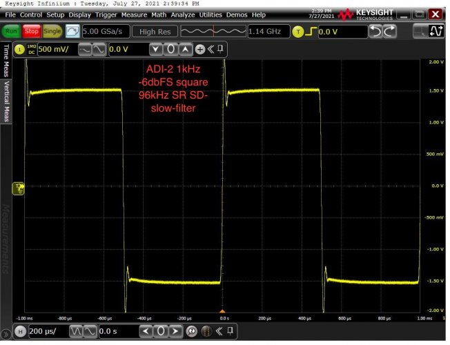adi-2-dac-96-1khz-square-SD-slow-flt.jpg