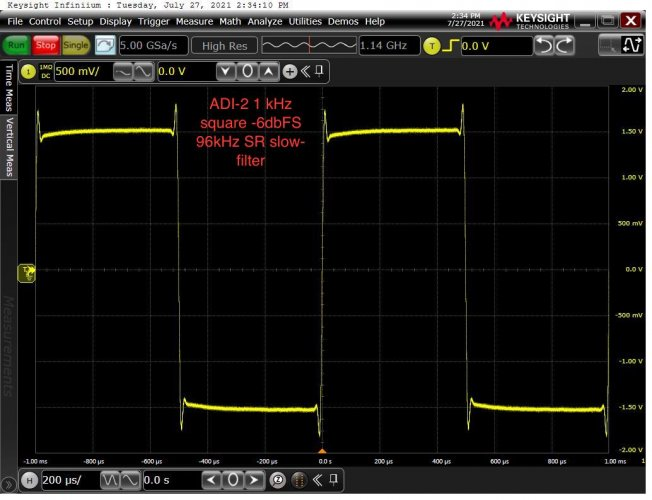 adi-2-dac-96-1kHz-square-slow-flt.jpeg