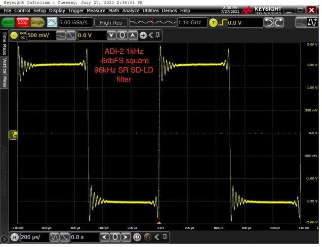 adi-2-dac-96-1kHz-square-SD-LD-flt.jpeg