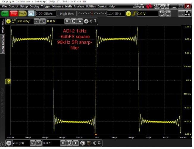 adi-2-dac-96-1kHz-square-sharp-flt.jpeg