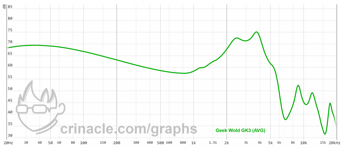 graph - 2021-07-29T140021.554.png