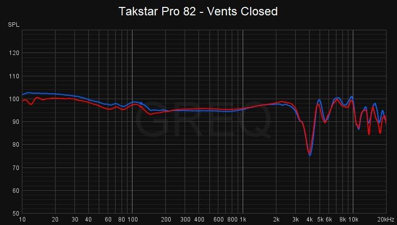 tp82 vents closed.jpg
