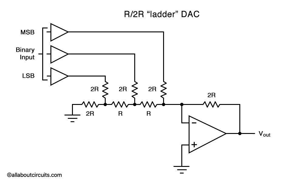 R2R_1 (allaboutcircuits.com)-2.jpg