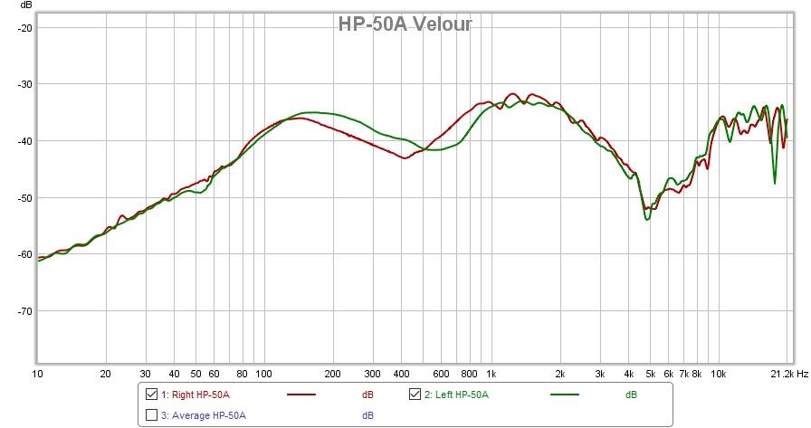 HP-50A Velour.jpg