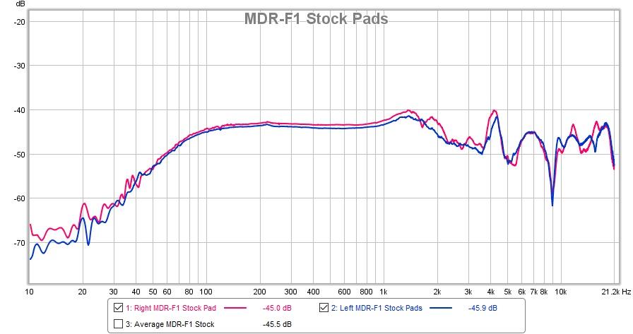 MDR-F1 Stock Pads.jpg