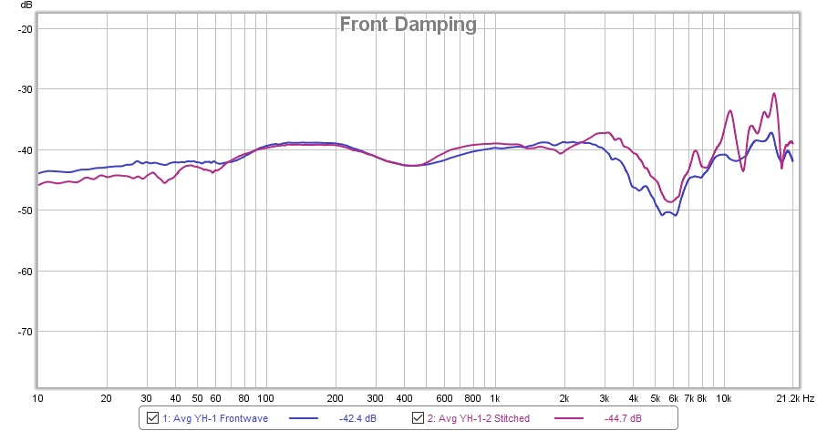 Front Damping.jpg