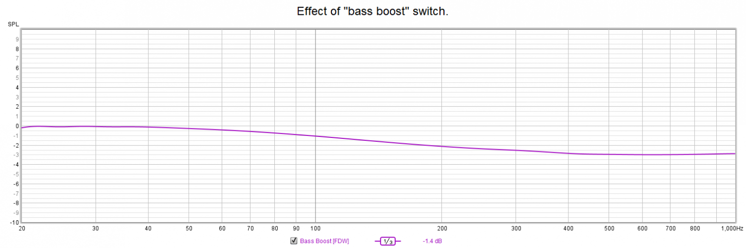 bass-boost.png