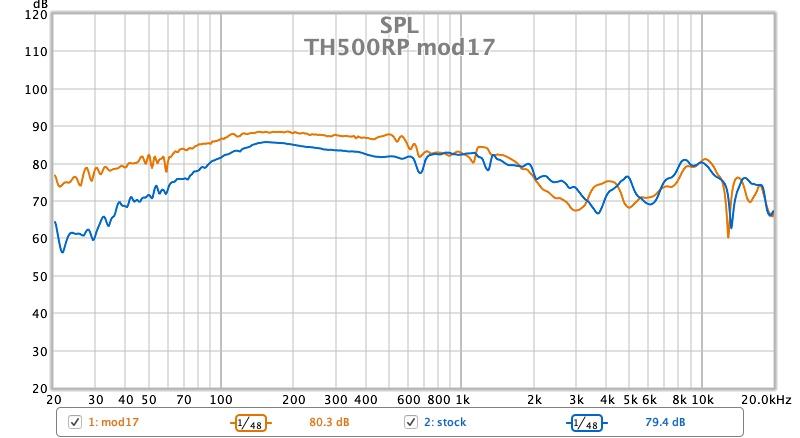 TH500RP mod17.jpg
