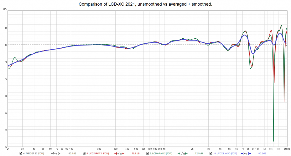 LCD-XC 2021 comparison.png