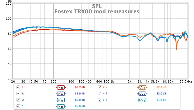 Fostex TRX00 mod remeasures.jpg