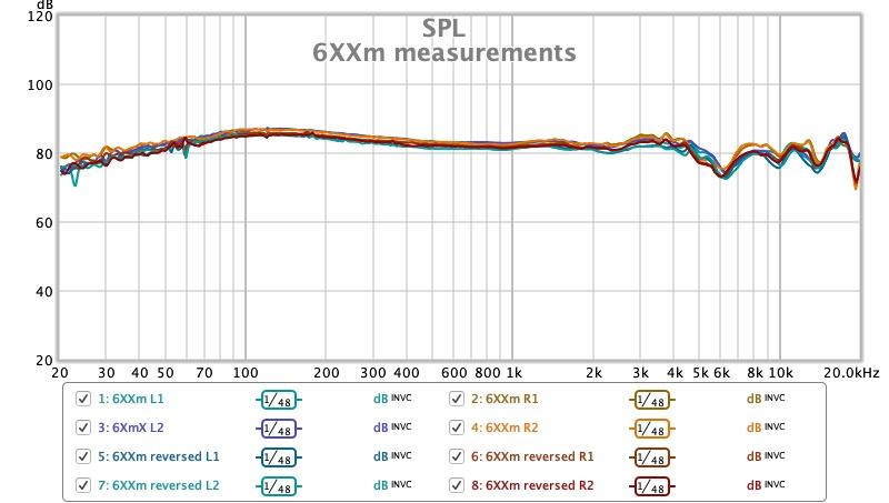 6XXm measurements historical data.jpg
