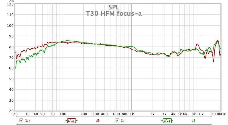 T30 HFM focus-a.jpg