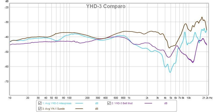 2021-8-14 YH-1 Suede vs YHD-3.jpg