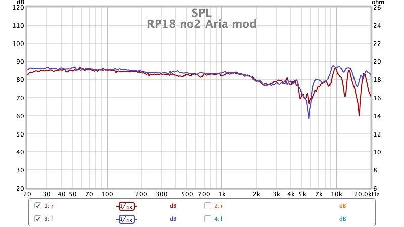 RP18 no2 Aria mod.jpg