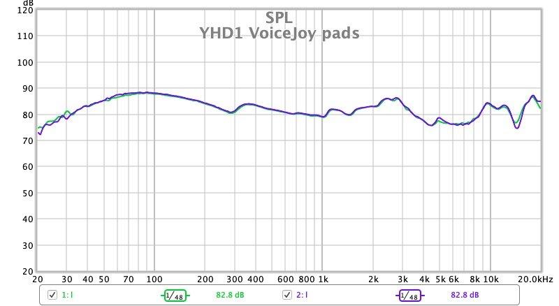 YHD1 VoiceJoy pads.jpg