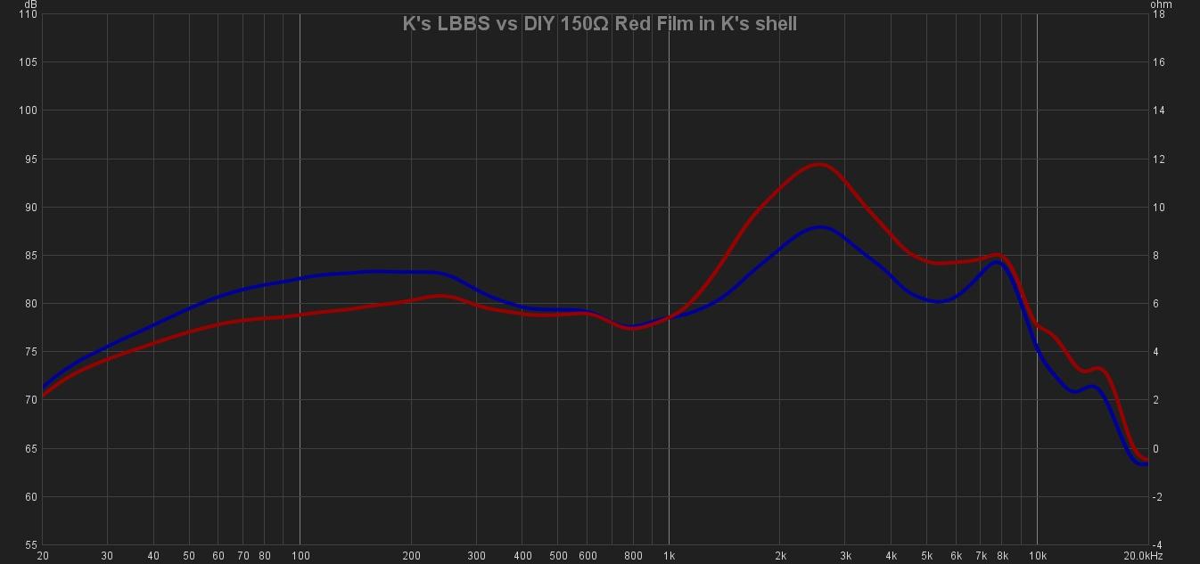 Ks LBBS vs 150Ω Red Film Ks shell.jpg