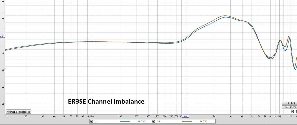 ER3SE channel balance.JPG